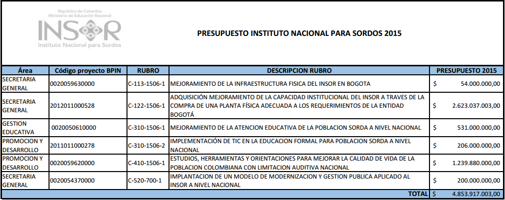 presupuesto_2015