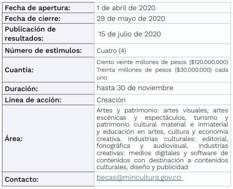 Programa Nacional de Estímulos 2020